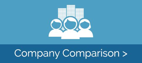 Company comparison