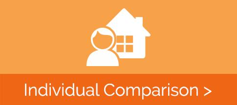 Individual Comparison